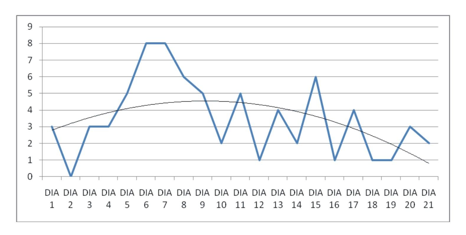 Gráfico-3.-Epidemiología-en-octubre-de-1918