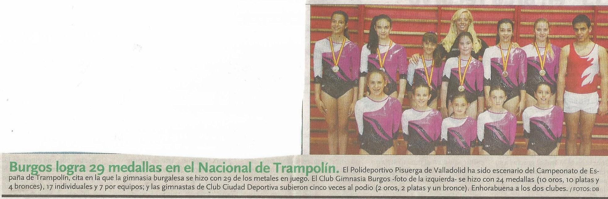 Campeonato Nacional de Trampolín, 2015