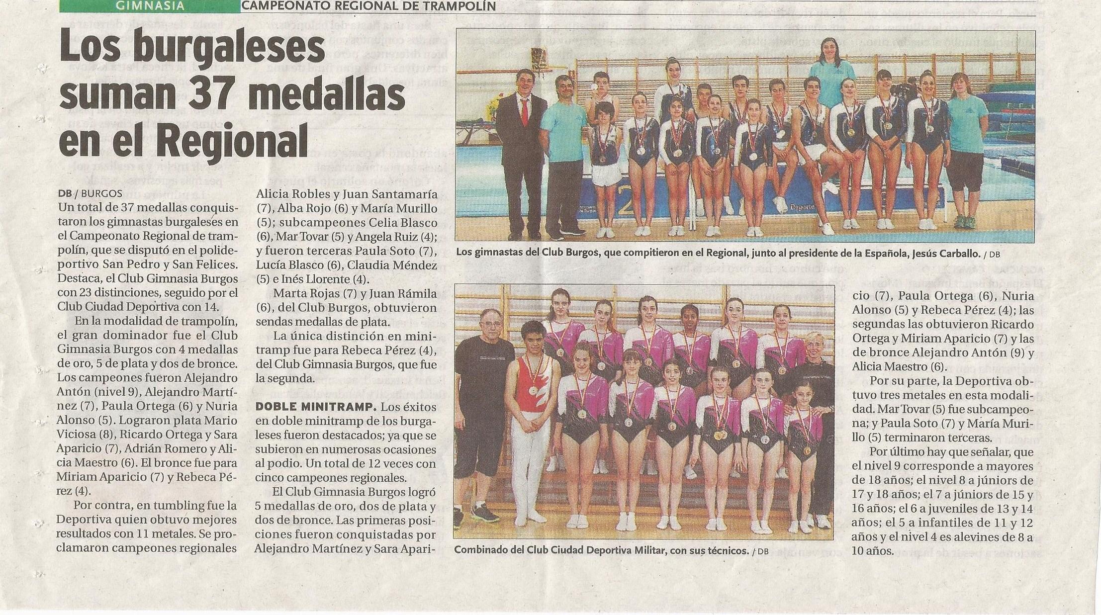 Campeonato Regional de Trampolín, Burgos